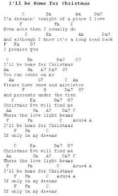 I'll Be Home For Christmas : Christmas Carols - Lyrics and History