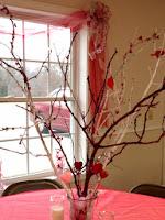декорация за дома за Свети Валентин