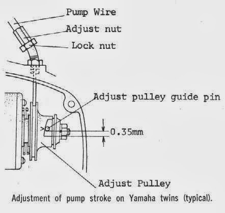 Setting pump oil yamaha autolube motor cycle parts which must be set cheapraybanclubmaster Image collections