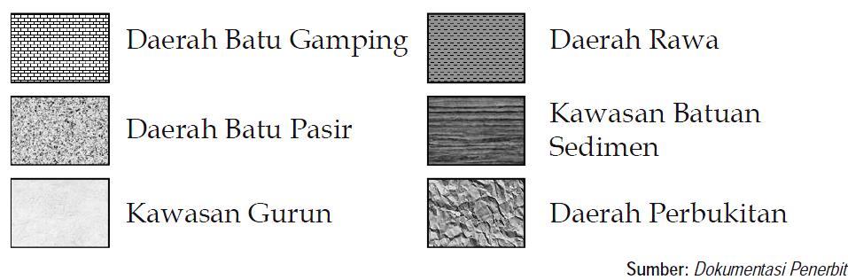 Gambar 18. Simbol Peta Beberapa simbol area yang dimodifikasi sesuai ...