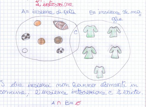 Image Result For Matematica Verde Con