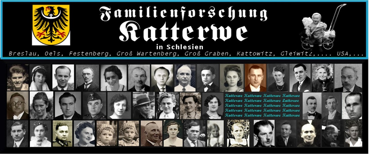Genealogie in Schlesien