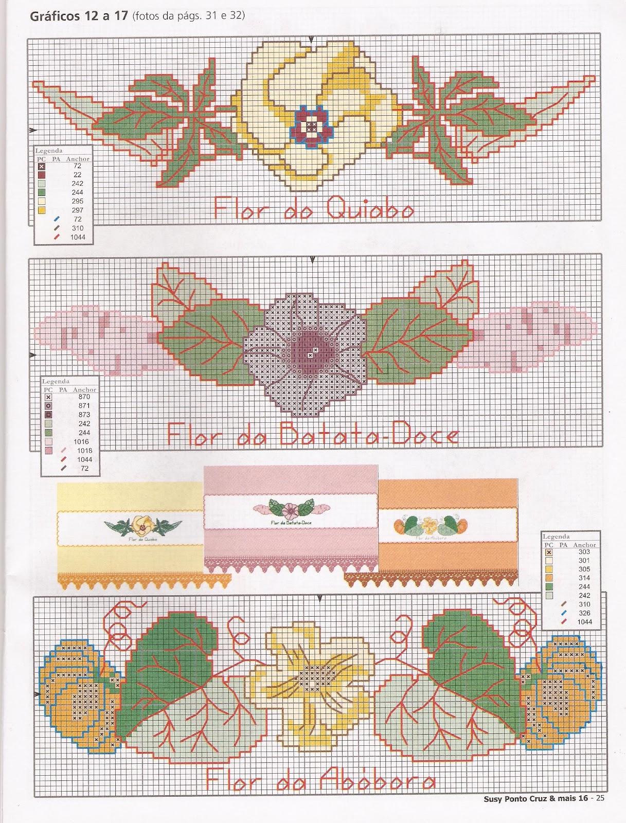 Graficos Cruz Ponto Flores Croche Vilhamolher