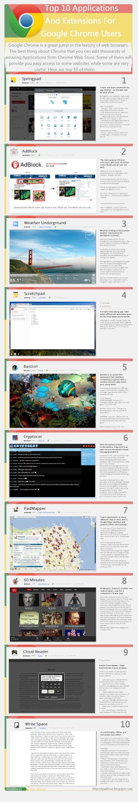 Top 10 Must Have Applications And Extensions For Google Chrome Users [infographic] : image 1