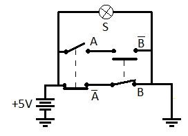 Electr nica anal gica y digital compuertas l gicas for Puerta xor tabla de verdad