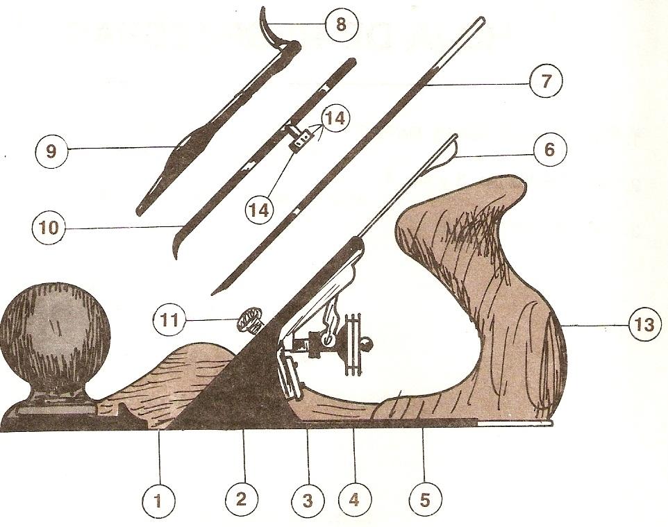 Aprendiendo a aprender ebanisteria carpinteria - Cepillos electricos de carpintero ...
