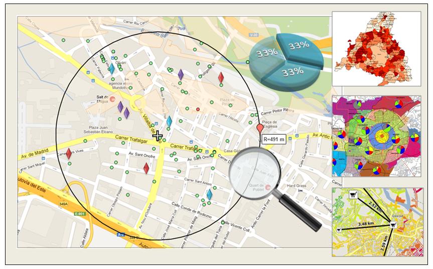 Curso de Geo-Marketing. Geoestadística aplicada al uso de los SIG