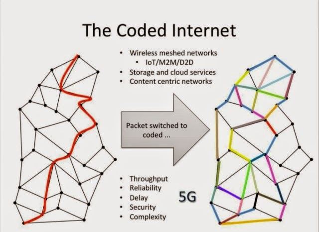 switch to 5G networks might bring more intelligence at the node level
