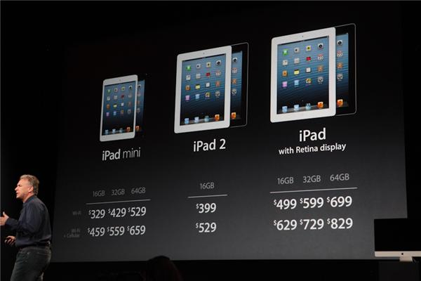 iPad Mini prices