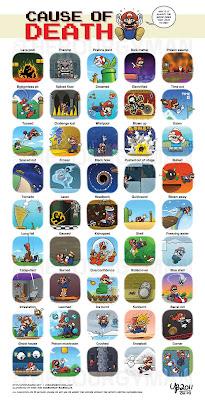 Imagen de 45 formas de morir de Mario