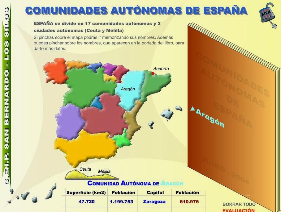 http://www.gobiernodecanarias.org/educacion/3/WebC/eltanque/comunidades/comunidades.swf