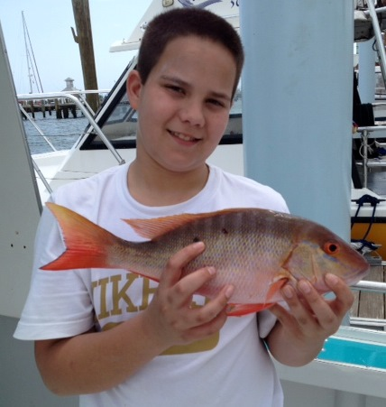 No fluke fishing fishing and boating has big impact and for Rocky point fishing charters