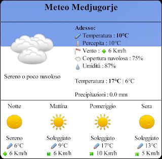 meteo-medjugorje-clima
