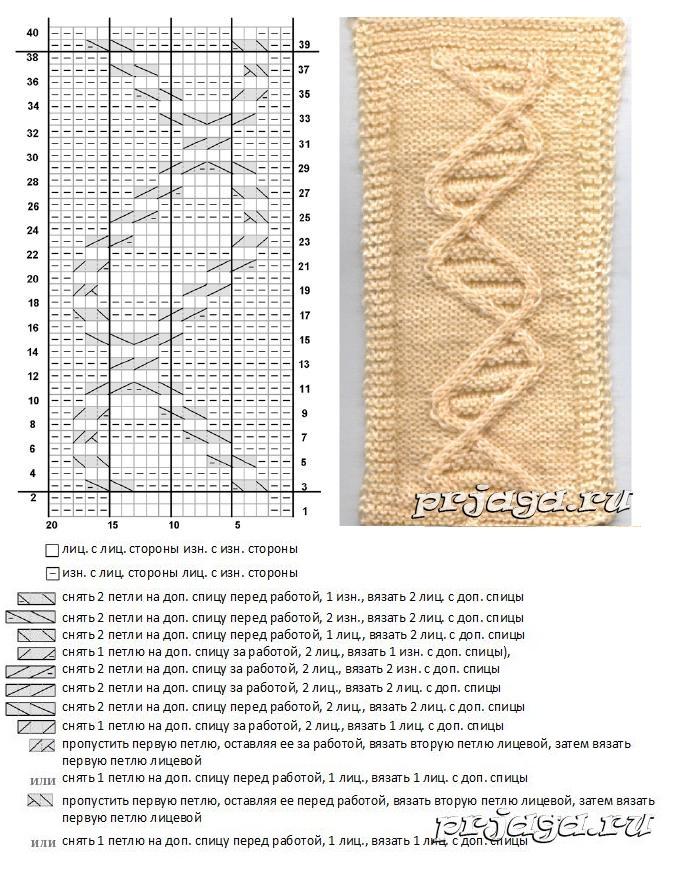 Вязания узоры спицами для мужского шарфа 31