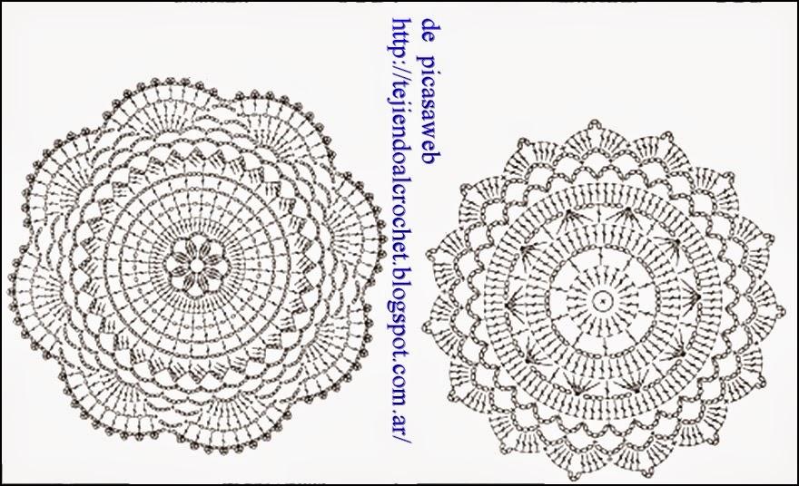 Asombroso Patrón De Círculo Crochet Ilustración - Ideas de Patrones ...