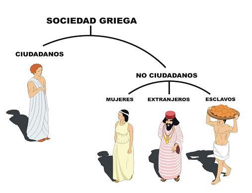 grecia sociedad: