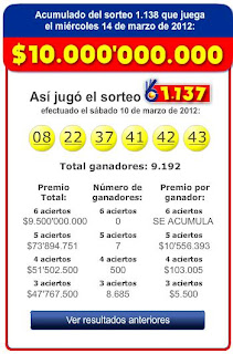 Resultados Baloto Sorteo 1137,Marzo 2012