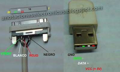 Pinout de cable usb para ipod, iphone y ipad