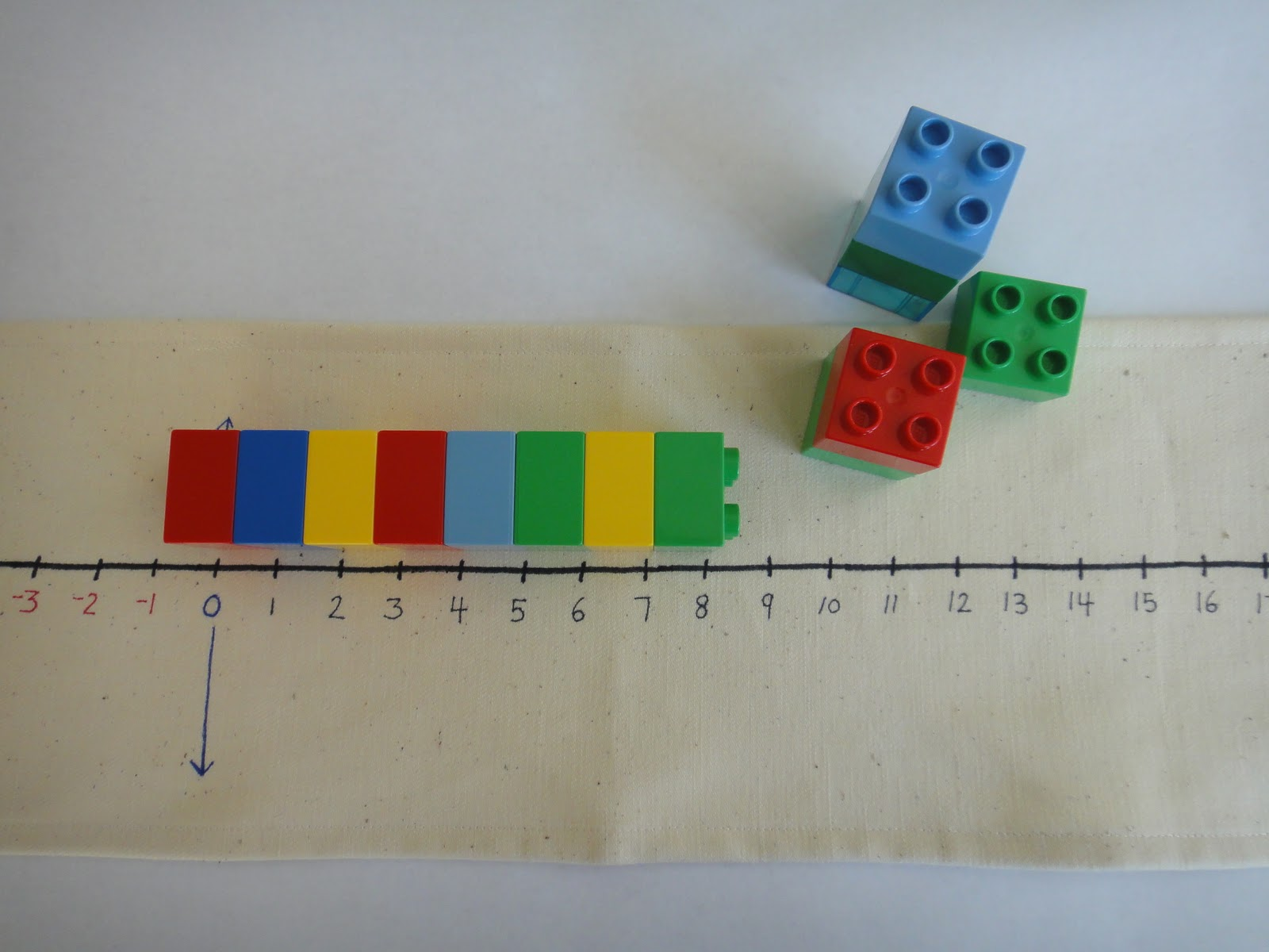 Valu0027s Number Scroll: Helping Kids Visualize Math