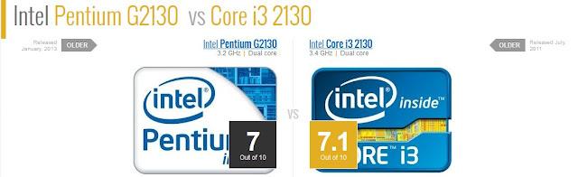 Intel_Pentium_G2130_vs_Core_i3_2130