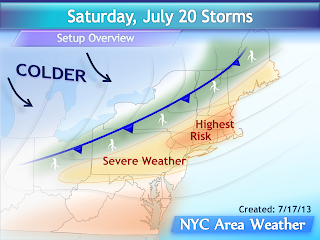 Weekend next week storms possibly severe then colder