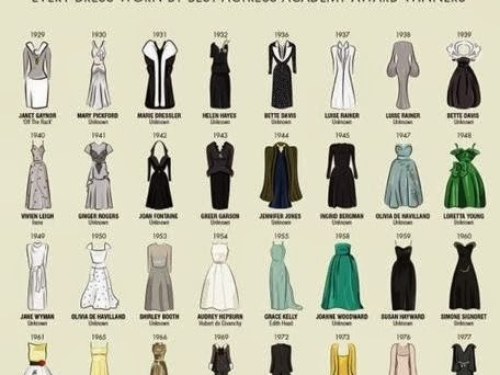Today's Obession: Academy Awards' Dresses