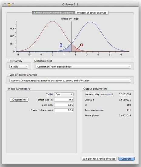 Abe's Learning Journey: G-Power - Statistical Power Analysis Program
