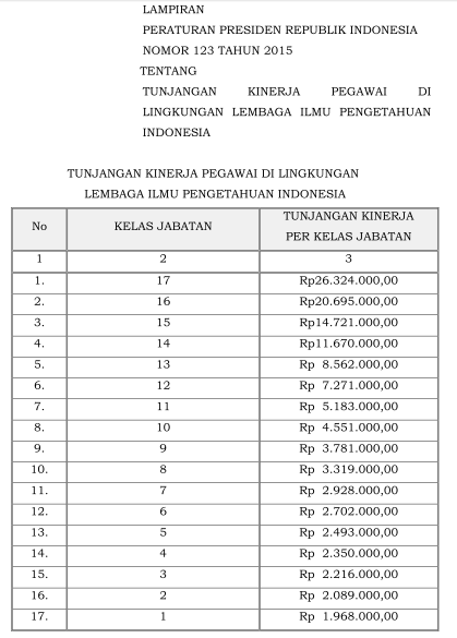 tabel tunjangan kinerja lipi 2015