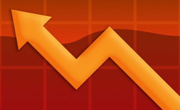 Форекс индикаторы сила тренда