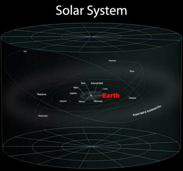 Около Земята