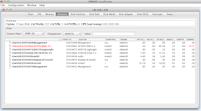 How to Run VMware's New Fling VisualEsxtop on Mac OS X