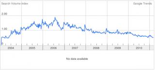 tendance google pour bonus poker