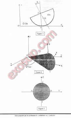 centre de masse - matrice d'inertie - Théorème de Huygens généralisé