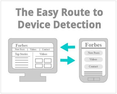 Cara Mendeteksi Pengunjung yang Menggunakan Smartphone (Mobile) pada Blogger