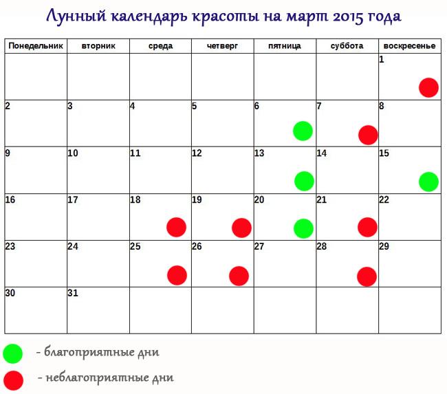 Лунный календарь для коррекции ногтей