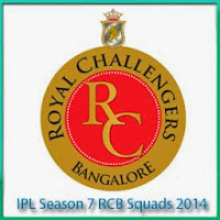 IPL Season 7 Royal Challengers Bangalore Squads Profile and Squads Logo Royal Challengers Bangalore IPL 7 Scorecards