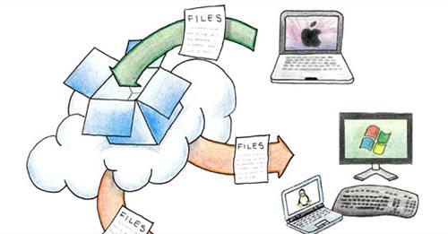 Cómo hacer backups de nuestros archivos con Dropbox