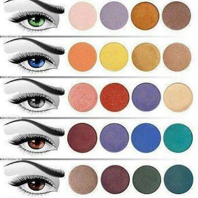 Cores de Sombras para Combinar com os Olhos