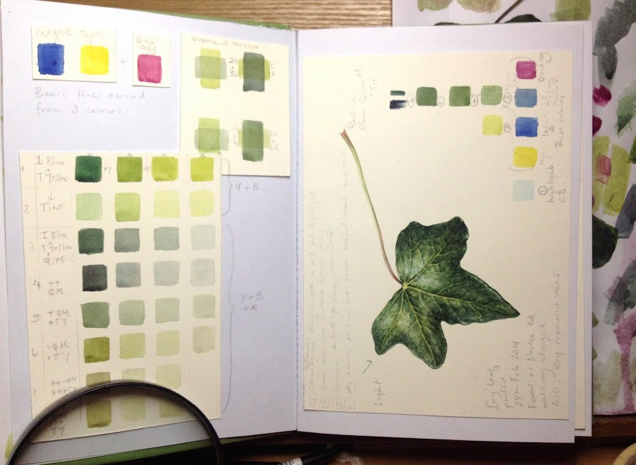 Sketchbook immage showing green mixes