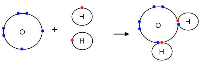 Can Two Metallic Atoms Of The Same Type Form A Bond For Example K