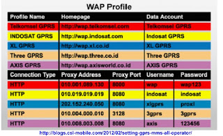 WAP-PROFILE