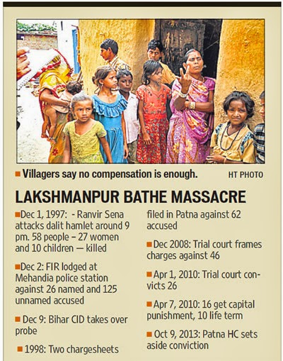 massacre of arwal Laxmanpur bathe is a village in arwal district in bihar state, india on the river son river about 90–km from patna it is most known for the massacre that took place on 1 december 1997.