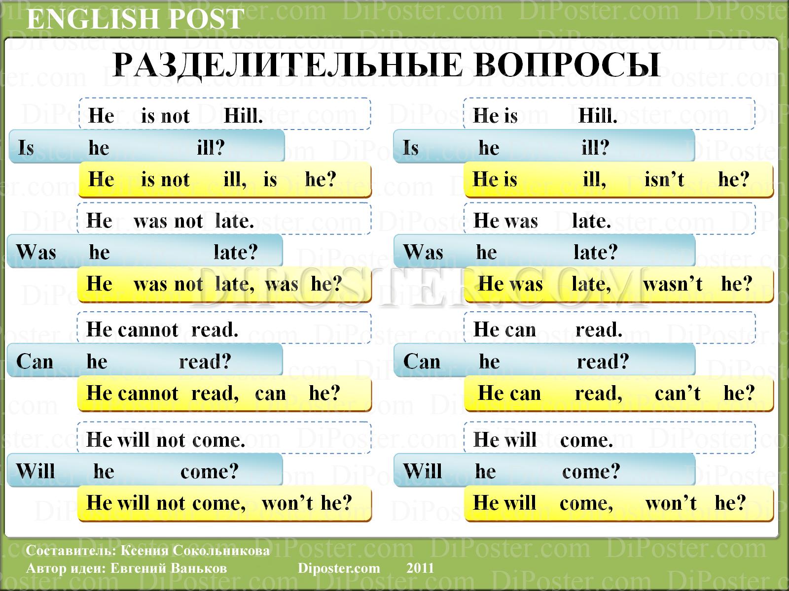 Как задавать вопросы в английском языке схемы