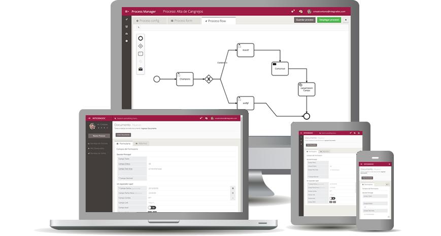 Flokzu workflow automation responsive examples
