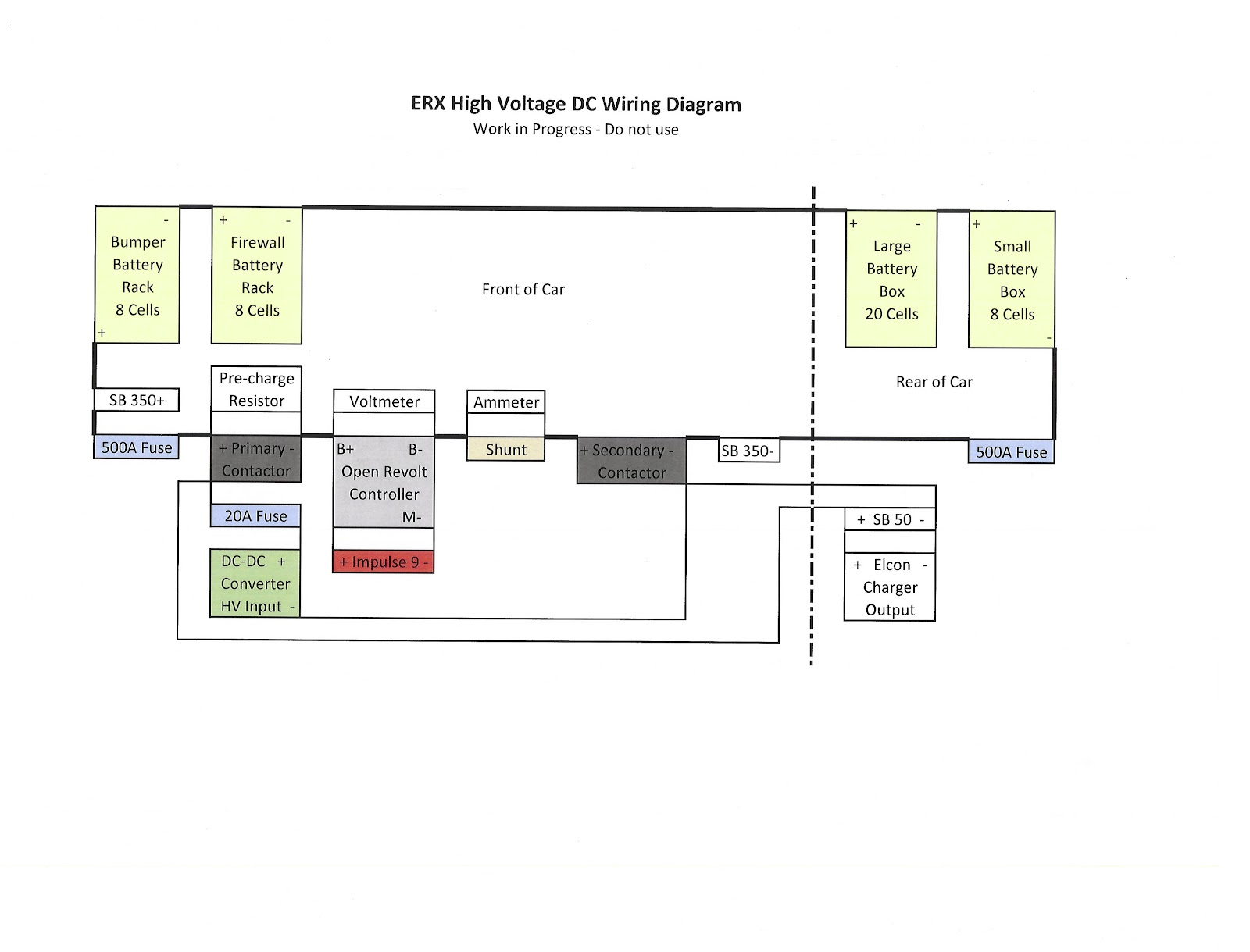 The Erxperience  Wiring Diagram