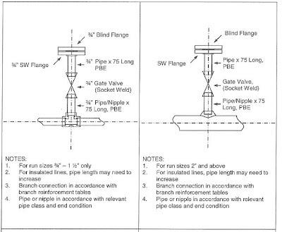 Process Vent Assembly- 5 & 6