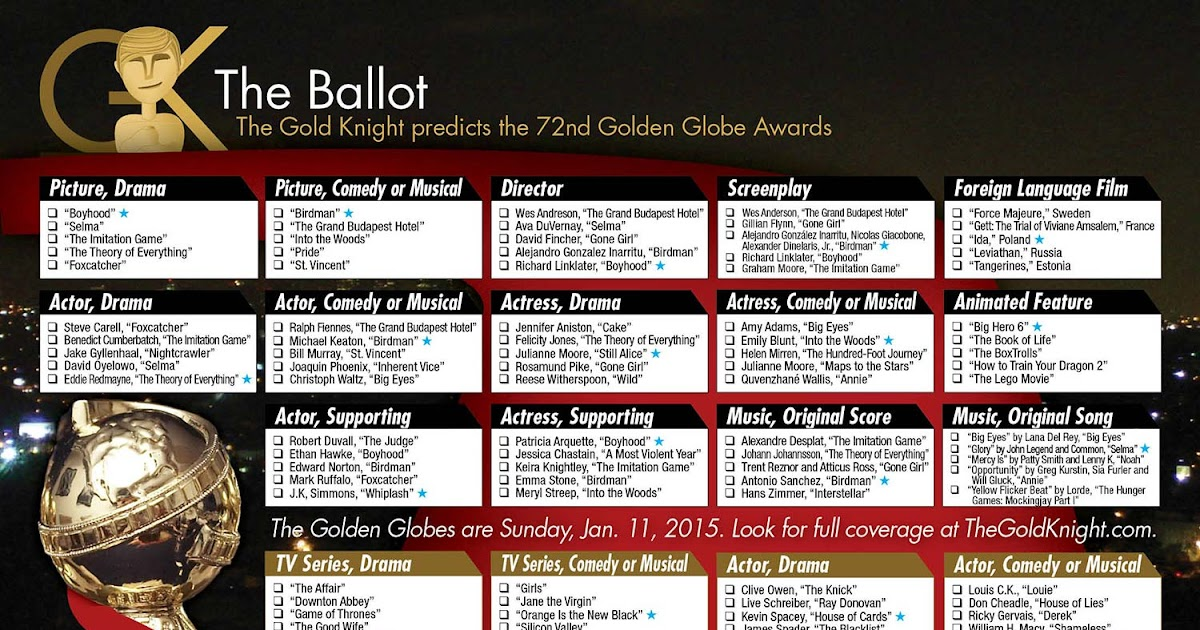 Sally Hawkins Still Worries About Performance 85341 also 2015 Golden Globe Awards Printable Ballot likewise Earth also B676305f82 likewise Earth screensaver 28746 Image. on golden globe predictions 2014