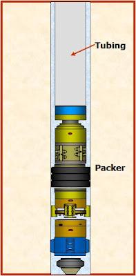usos del packer en un pozo de petroleo