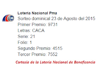sorteo-domingo-23-de-agosto-2015-loteria-nacional-de-panama