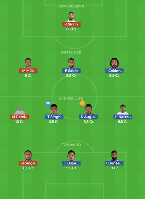 fcg vs fcpc dream11,fcg vs fcpc dream11 team,cfc vs fcpc,kbfc vs fcpc dream11 team,cfc vs fcpc dream 11,dream11,dream 11,dream11 kbfc vs fcpc,dream 11 team,kbfc vs fcpc dream 11,cfc vs fcpc 03/12/2017 isl dream 11,cfc vs fcpc dream 11 football match,cfc vs fcpc isl dream 11 3rd december,fcpc vs kbfc dream 11 team,fcpc vs neufc dream 11 team,neufc vs fcpc dream 11 team